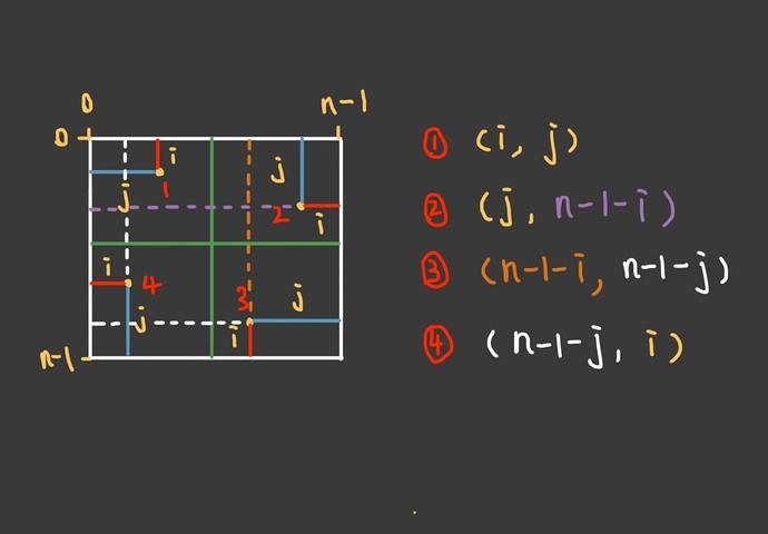 rotate-matrix-coord-relation